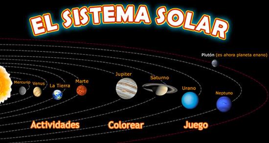Imagenes De Maquetas Del Sistema Solar Para Ninos